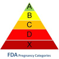 FDA Pregnancy Categories