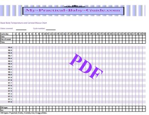 Free ovulation calendar and fertility bbt charting | ovagraph.