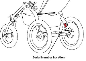 Jogging Strollers serial number location Recall
