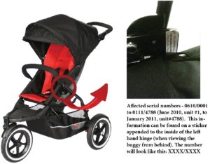 phil&teds Strollers Recalls