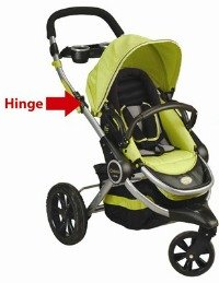 Strollers Recalled by Kolcraft